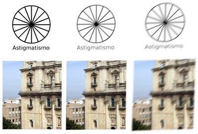 astigmatismul.png